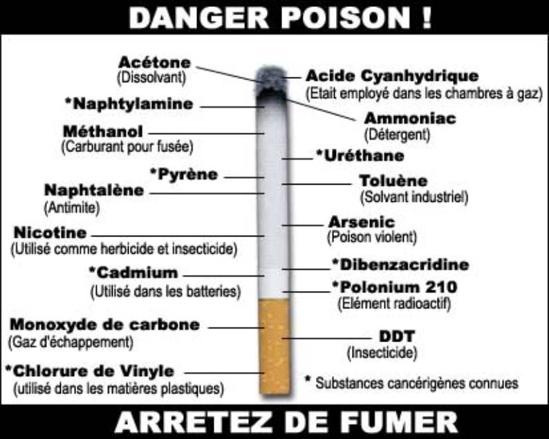 http://www.medsyn.fr/perso/g.perrin/cyberdoc/medical/stop-tabac/images/tabac_2.jpg